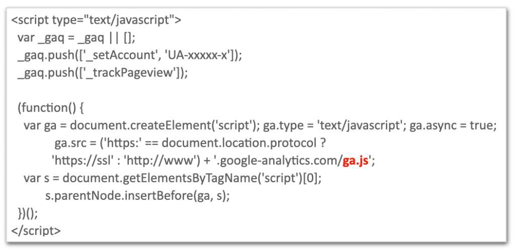 The photo shows the javascript code of Google Classic Analytics