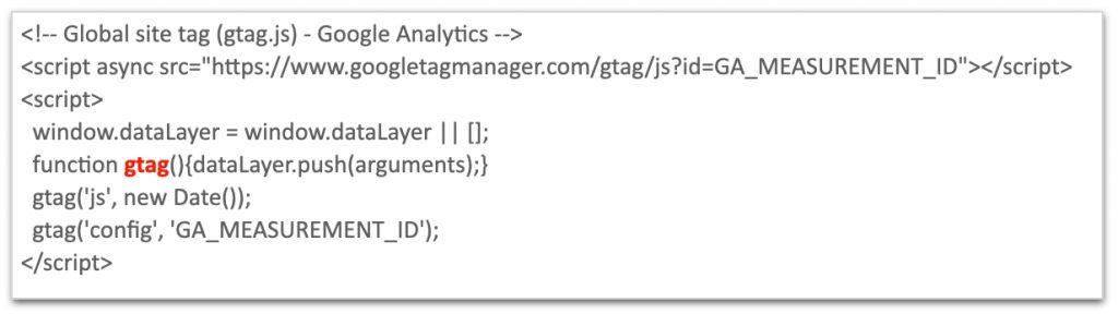 La foto mostra il codice javascript di Google Universal Analytics